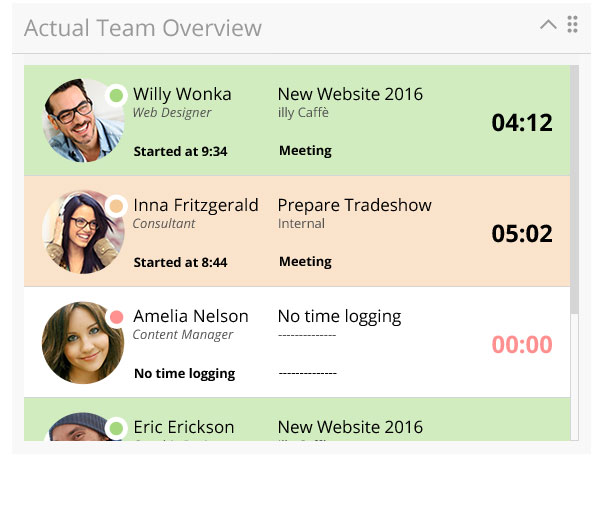 Live Team View - MoneyPenny